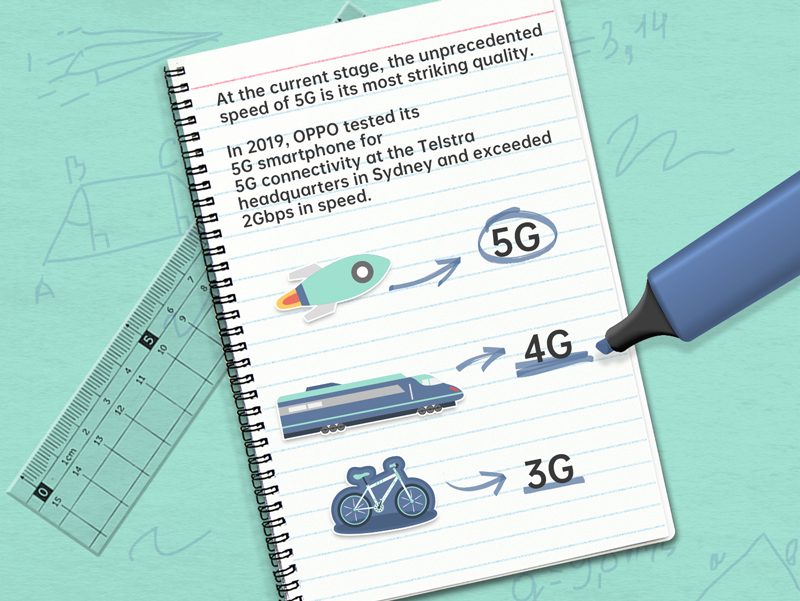 5G Technology - Imagine the power of 5G Network with the 5G Phones