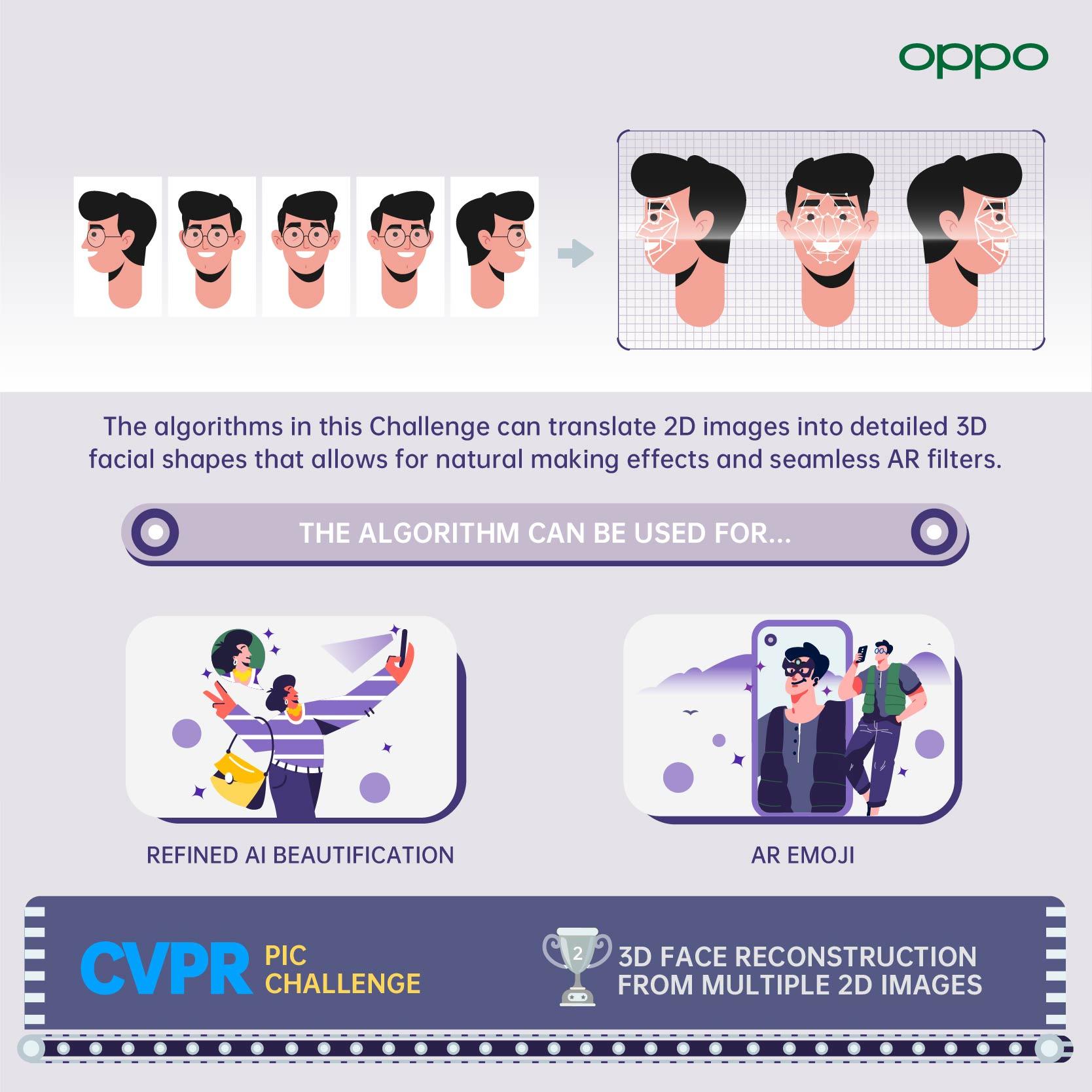 OPPO takes home 11 awards at CVPR 2021